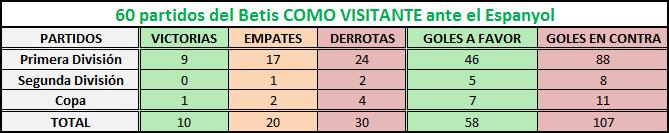 Haga clic en la imagen para ver una versión más grandeNombre: espanyol betis como visitante.png Visitas: 1 Size: 6,1 KB ID: 6667696