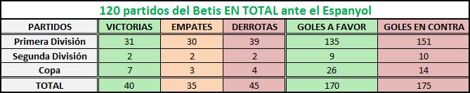 Haga clic en la imagen para ver una versión más grande Nombre: espanyol-betis en total.png Visitas: 1 Size: 6,1 KB ID: 6667697