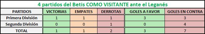 Haga clic en la imagen para ver una versión más grande Nombre: leganés-betis como visitante.png Visitas: 1 Size: 5,2 KB ID: 6820453
