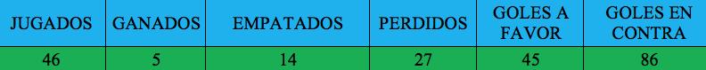 Haga clic en la imagen para ver una versión más grande Nombre: JUCARO1.png Visitas: 1 Size: 16,6 KB ID: 7528542