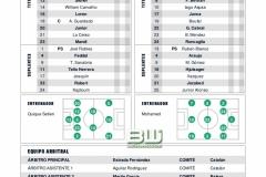J11 Alineaciones Real Betis - RC Celta