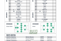 J15 Alineaciones Real Betis - Rayo Vallecano