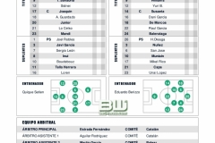 J5 Alineaciones Real Betis - Athletic Club