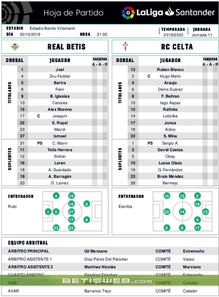 zJ11 Real Betis – RC Celta  0