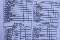 zJ12 - Betis Deportivo - Coria  0