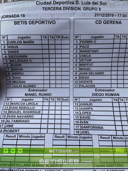 zJ18 - Betis Deportivo - Gerena 5