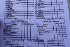 zJ3 Betis deportivo - Xerez CD0