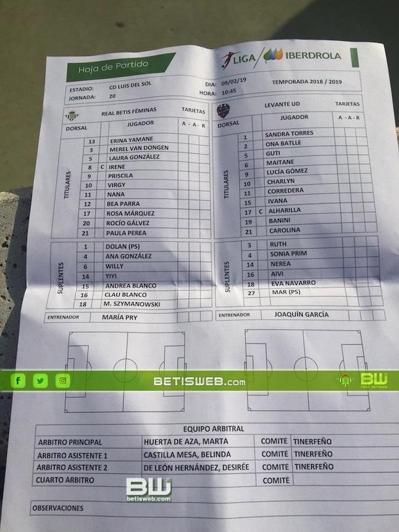 zJ20 Betis fem - Levante 0