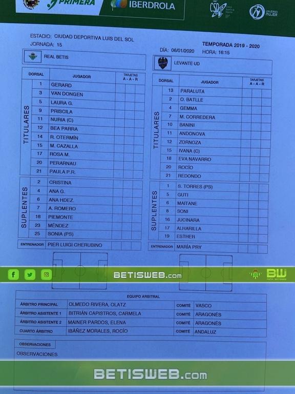 ZJ15 Betis Fem- Levante 0