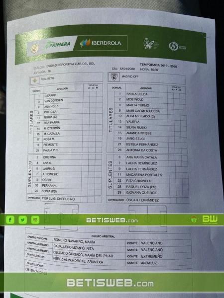 ZJ16 Betis Fem - Madrid  0