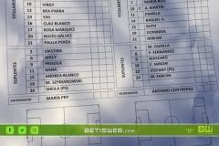 zJ16 - Betis fem - Malaga  0