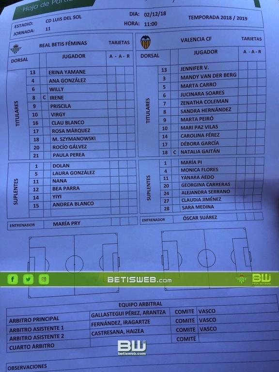 ZJ11 Betis Fem - Valencia 0