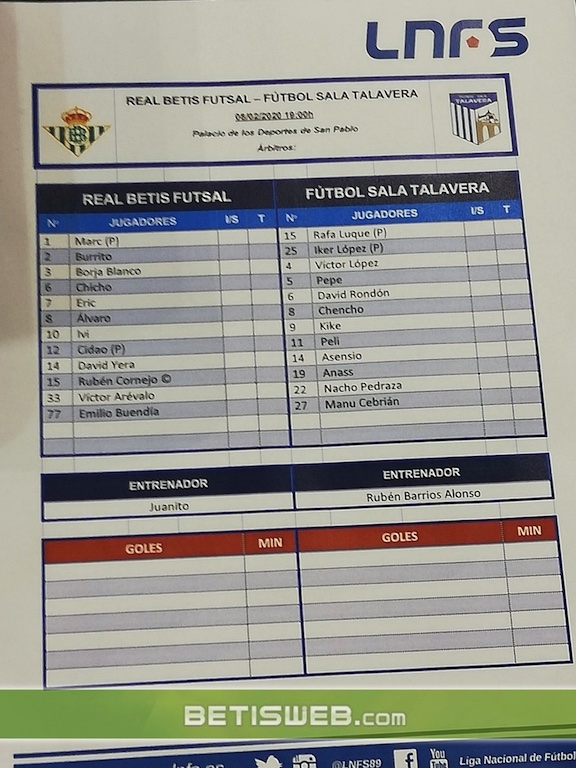 zJ20 Betis Fs - Talavera  0