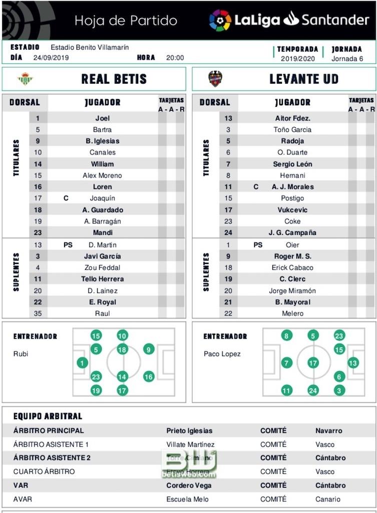 ZJ6 Betis - Levante 0