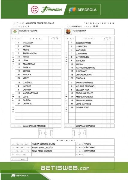 J2-Betis-Fem-Barcelona-Fem871