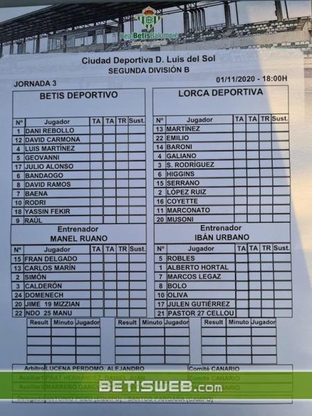 J3-–-Betis-Deportivo-vs-CF-Lorca-Deportivo-144
