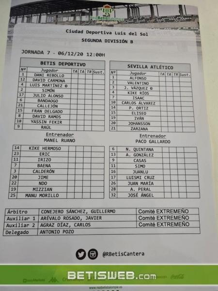 zJ7-–-Betis-Deportivo-vs-Sevilla-Atlético0
